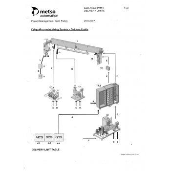 IQ AquaPro - Metso Valmet - Moisturizing System